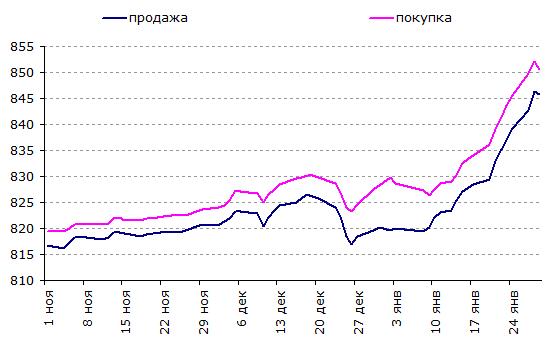 Кредит в молдове без справки о зарплате